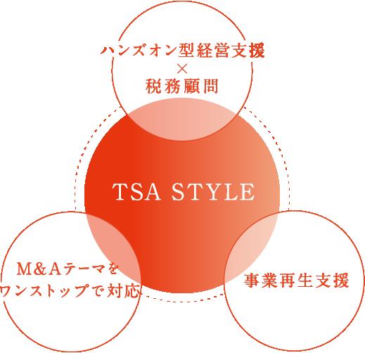 TSA STYLE